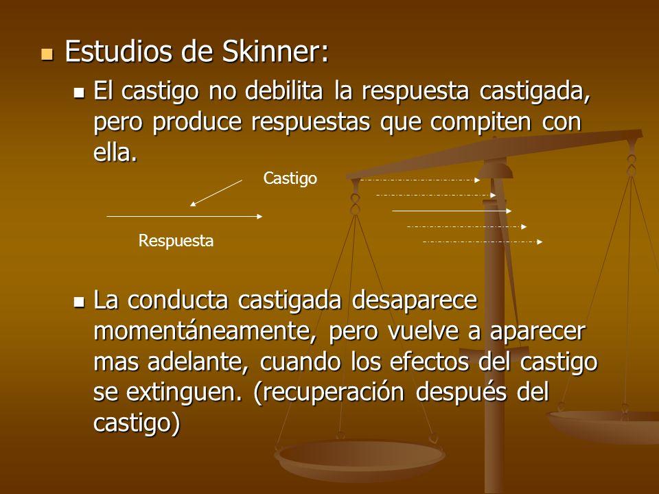 Estudios de Skinner:El castigo no debilita la respuesta castigada, pero produce respuestas que compiten con ella.