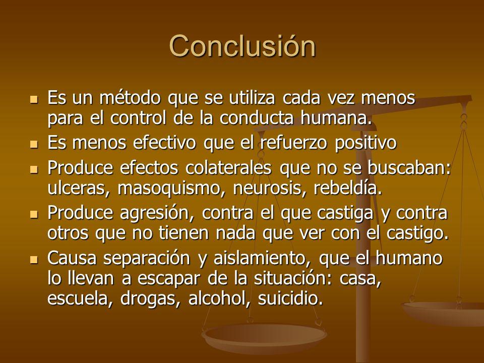 Conclusión Es un método que se utiliza cada vez menos para el control de la conducta humana. Es menos efectivo que el refuerzo positivo.