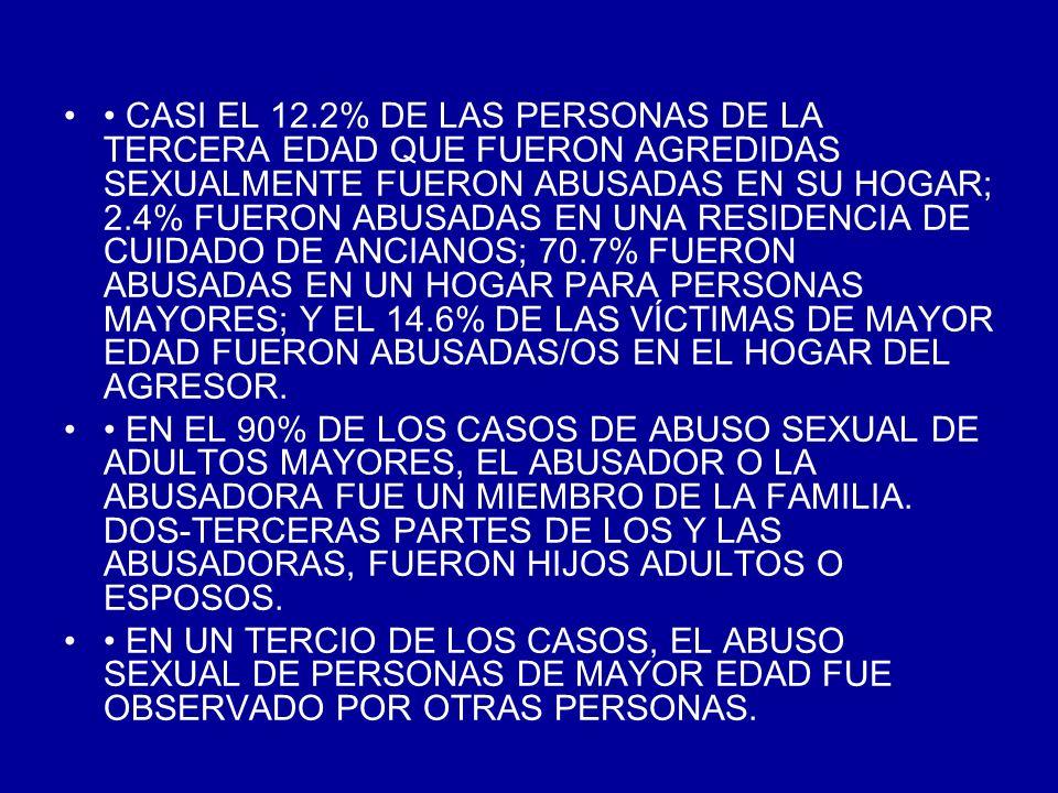 • CASI EL 12.2% DE LAS PERSONAS DE LA TERCERA EDAD QUE FUERON AGREDIDAS SEXUALMENTE FUERON ABUSADAS EN SU HOGAR; 2.4% FUERON ABUSADAS EN UNA RESIDENCIA DE CUIDADO DE ANCIANOS; 70.7% FUERON ABUSADAS EN UN HOGAR PARA PERSONAS MAYORES; Y EL 14.6% DE LAS VÍCTIMAS DE MAYOR EDAD FUERON ABUSADAS/OS EN EL HOGAR DEL AGRESOR.