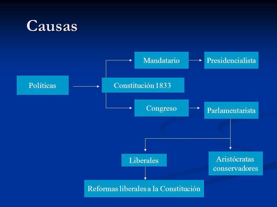Reformas liberales a la Constitución