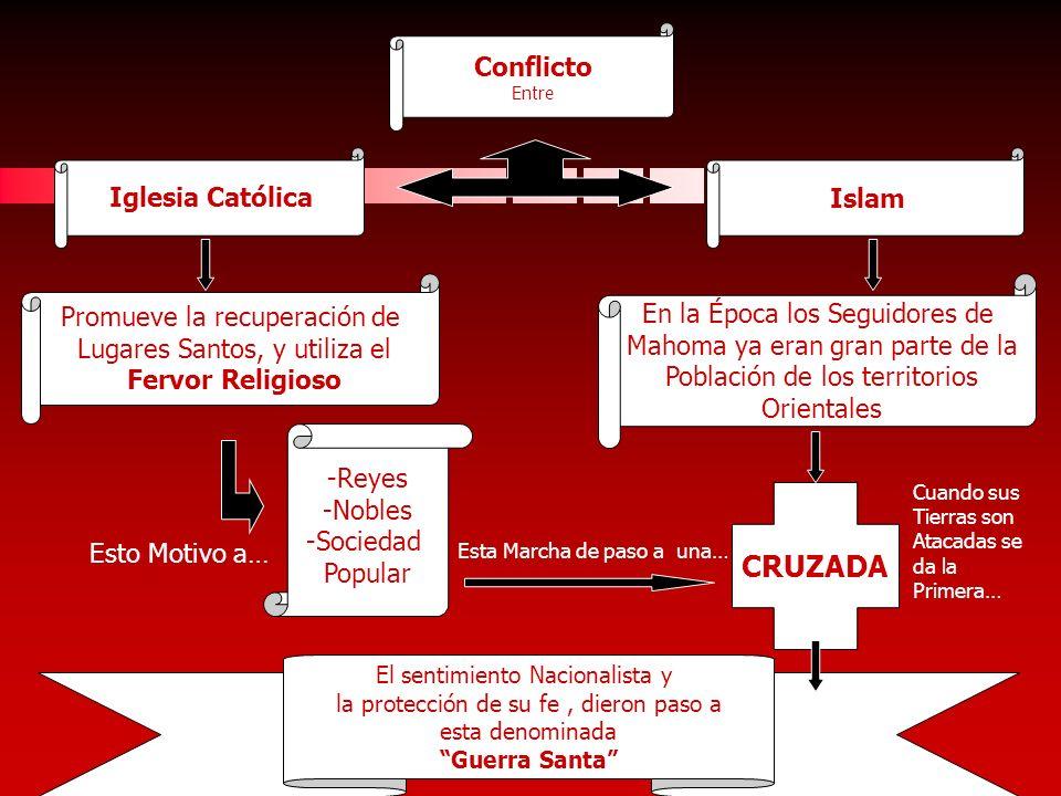 CRUZADA Conflicto Iglesia Católica Islam Promueve la recuperación de