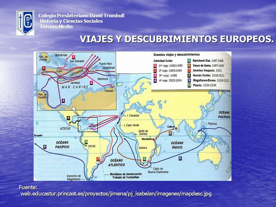 VIAJES Y DESCUBRIMIENTOS EUROPEOS.