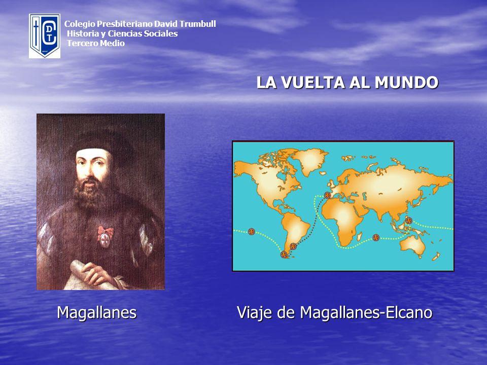 Viaje de Magallanes-Elcano