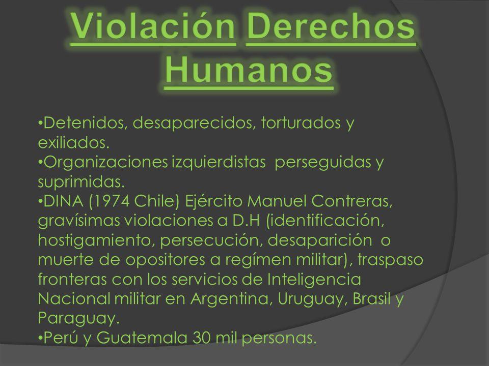 Violación Derechos Humanos