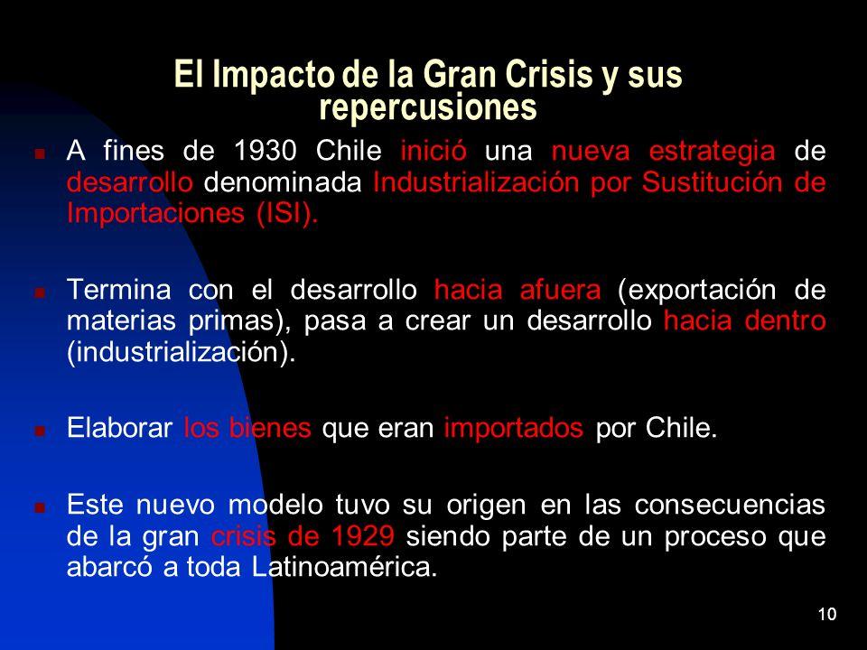 El Impacto de la Gran Crisis y sus repercusiones
