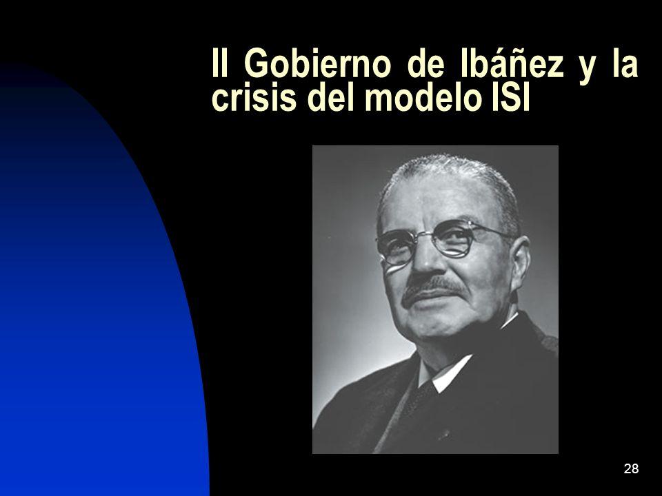 II Gobierno de Ibáñez y la crisis del modelo ISI