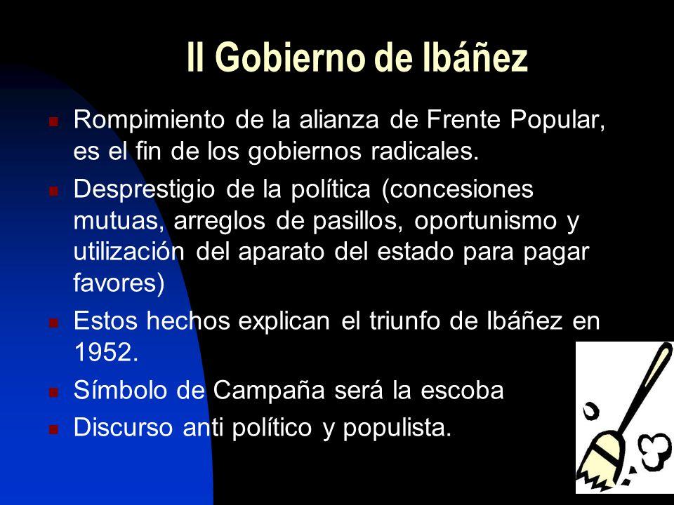 II Gobierno de Ibáñez Rompimiento de la alianza de Frente Popular, es el fin de los gobiernos radicales.