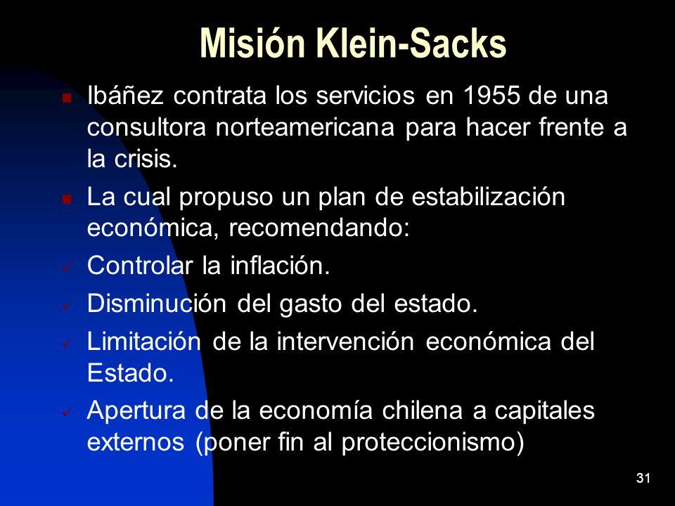 Misión Klein-SacksIbáñez contrata los servicios en 1955 de una consultora norteamericana para hacer frente a la crisis.