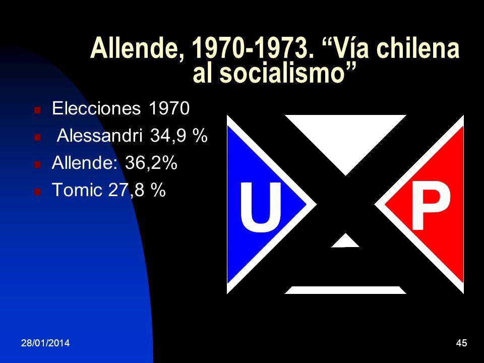 Allende, 1970-1973. Vía chilena al socialismo
