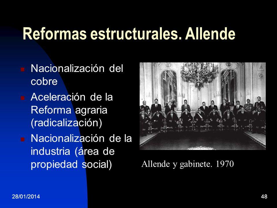 Reformas estructurales. Allende