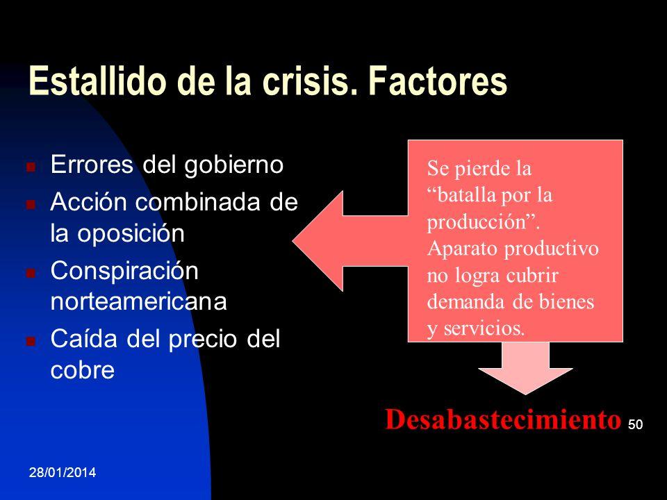Estallido de la crisis. Factores
