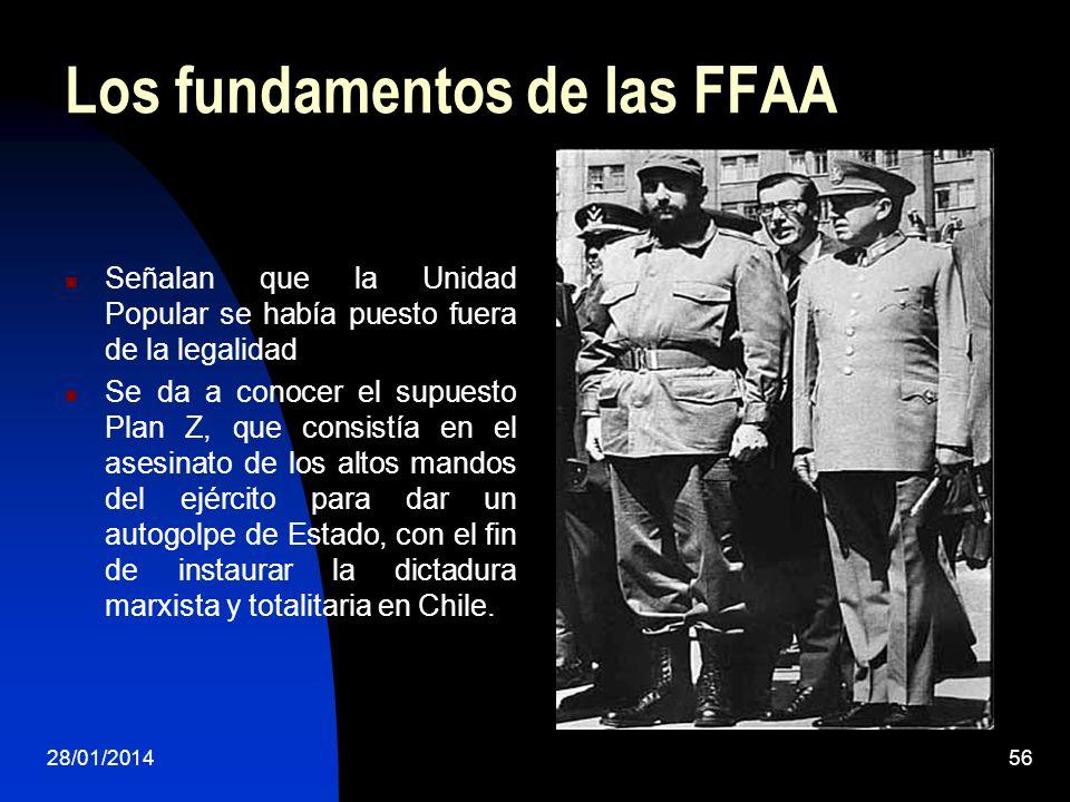 Los fundamentos de las FFAA
