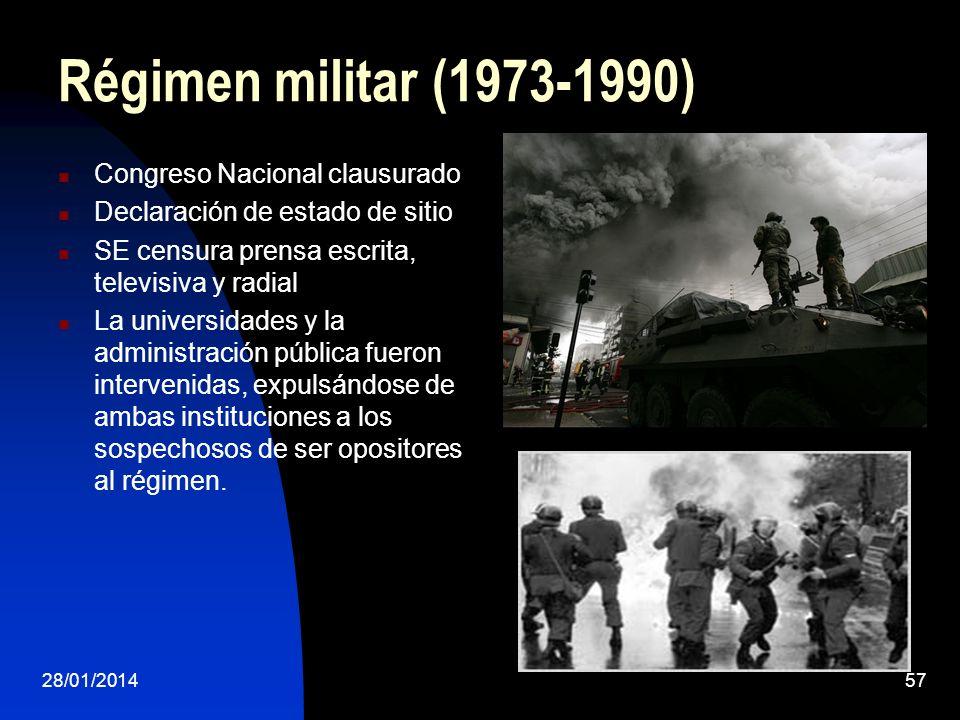 Régimen militar (1973-1990) Congreso Nacional clausurado