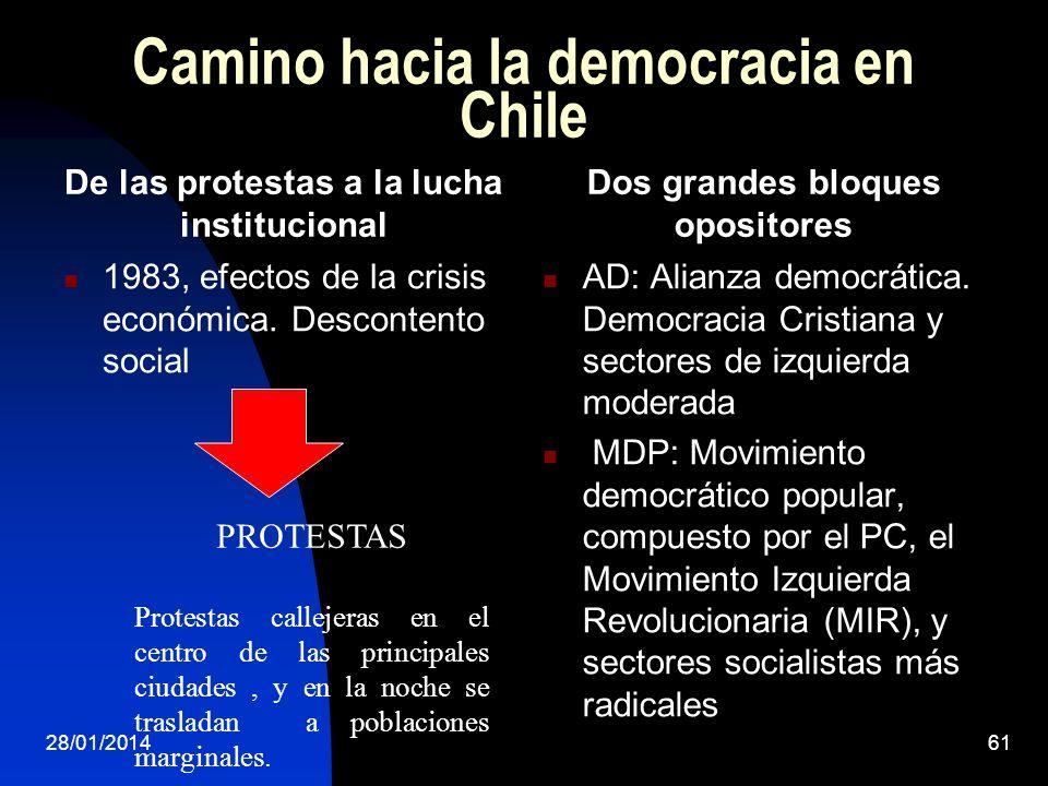 Camino hacia la democracia en Chile