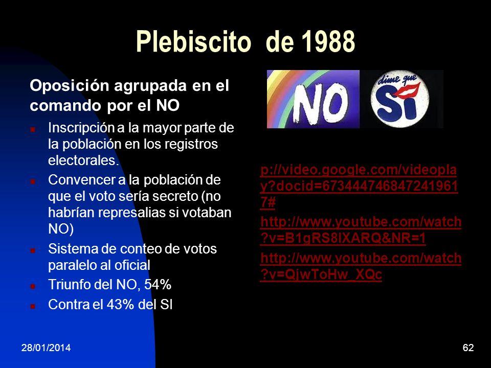 Plebiscito de 1988 Oposición agrupada en el comando por el NO