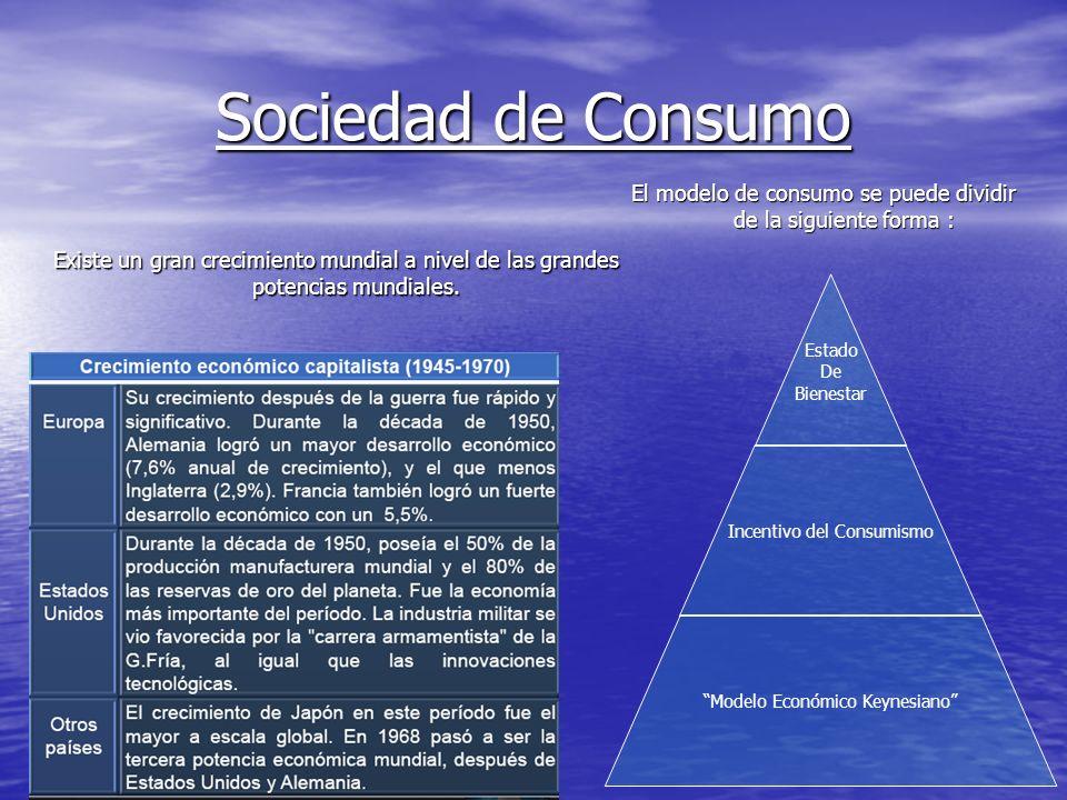 El modelo de consumo se puede dividir de la siguiente forma :