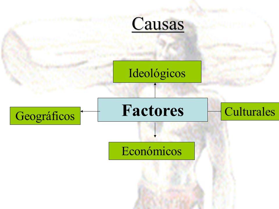 Causas Ideológicos Factores Culturales Geográficos Económicos