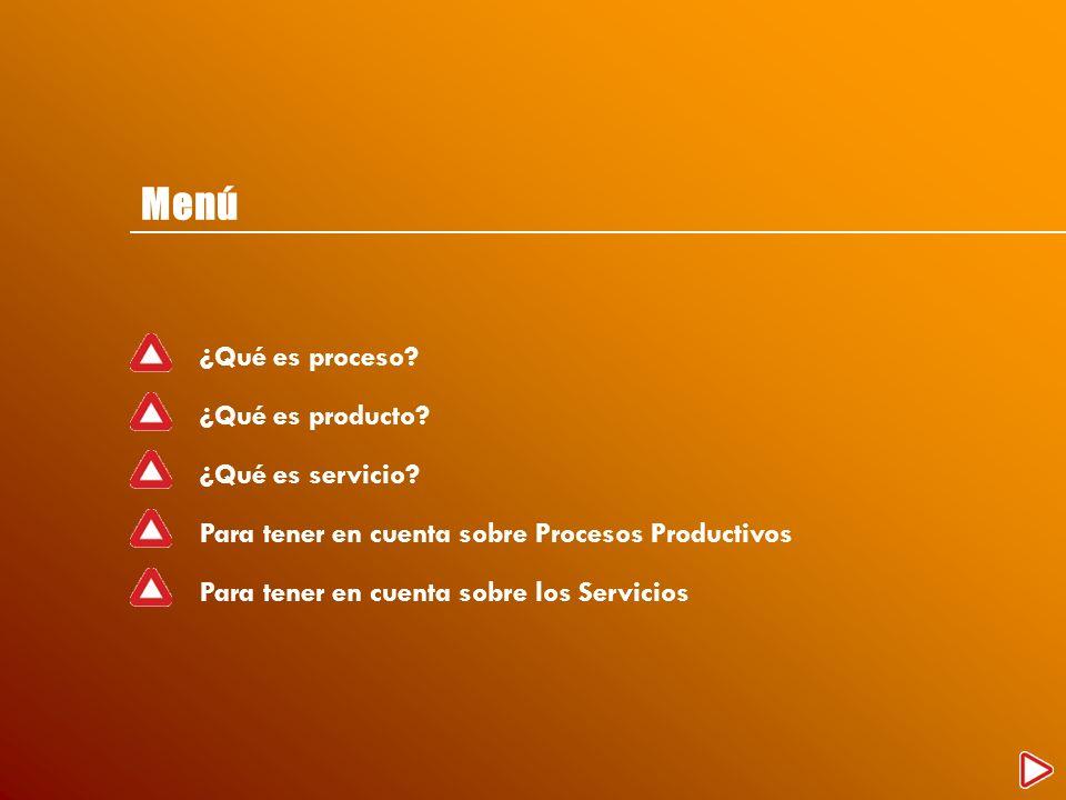 Menú ¿Qué es proceso ¿Qué es producto ¿Qué es servicio