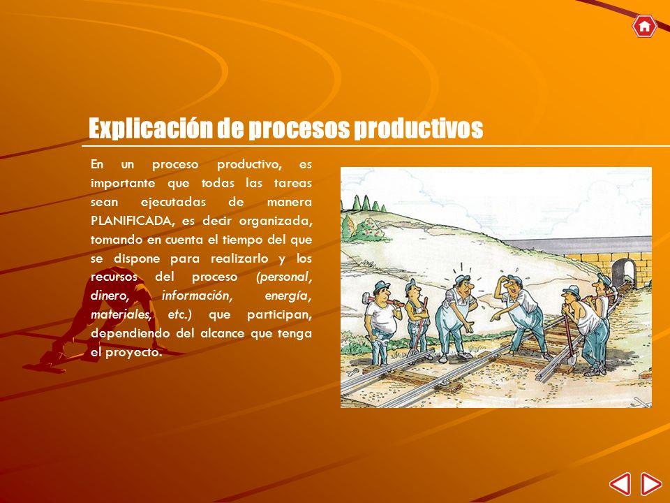 Explicación de procesos productivos