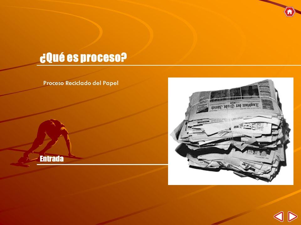 ¿Qué es proceso Proceso Reciclado del Papel Entrada