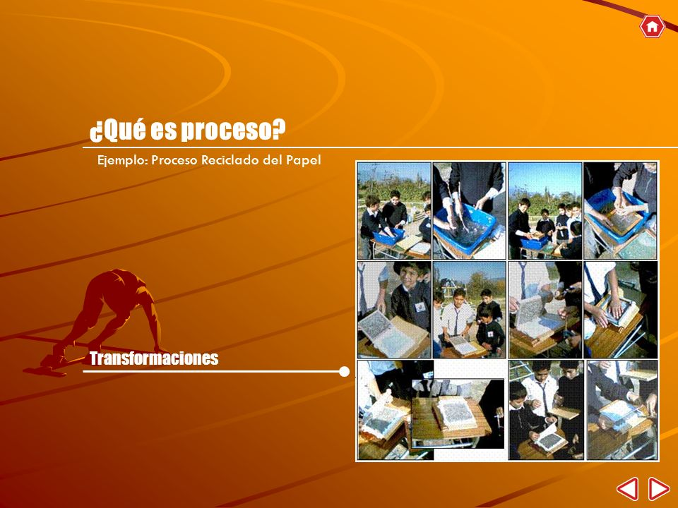¿Qué es proceso Ejemplo: Proceso Reciclado del Papel Transformaciones