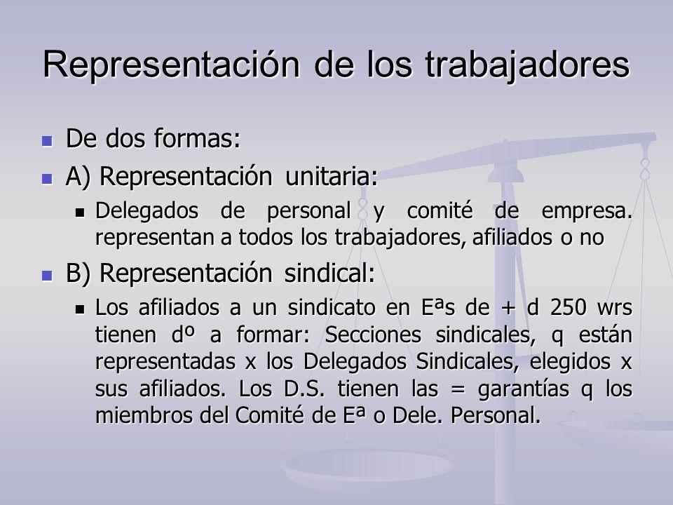 Representación de los trabajadores