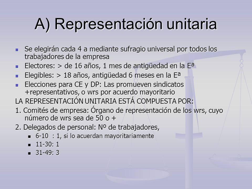 A) Representación unitaria