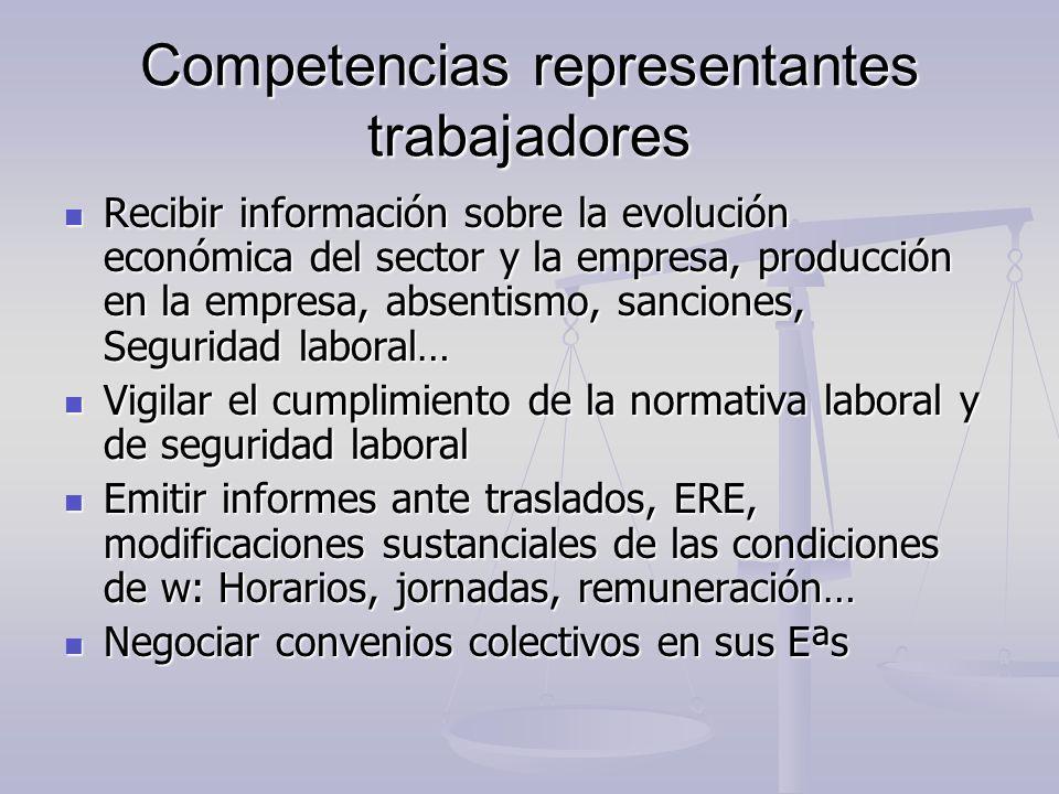 Competencias representantes trabajadores