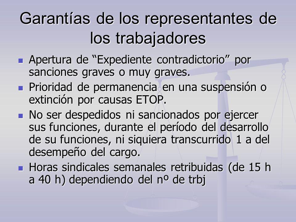 Garantías de los representantes de los trabajadores