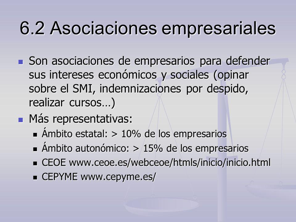 6.2 Asociaciones empresariales