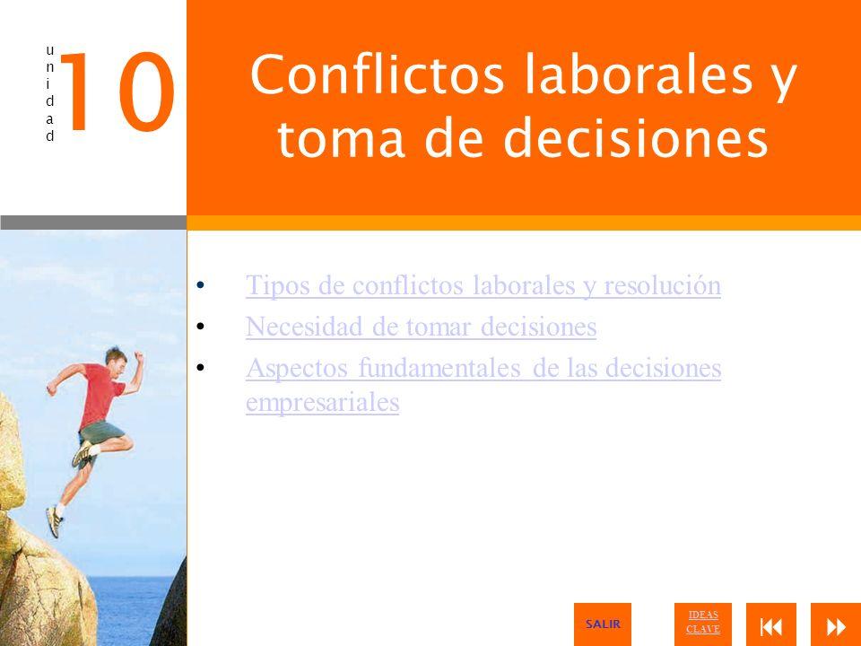 Conflictos laborales y toma de decisiones