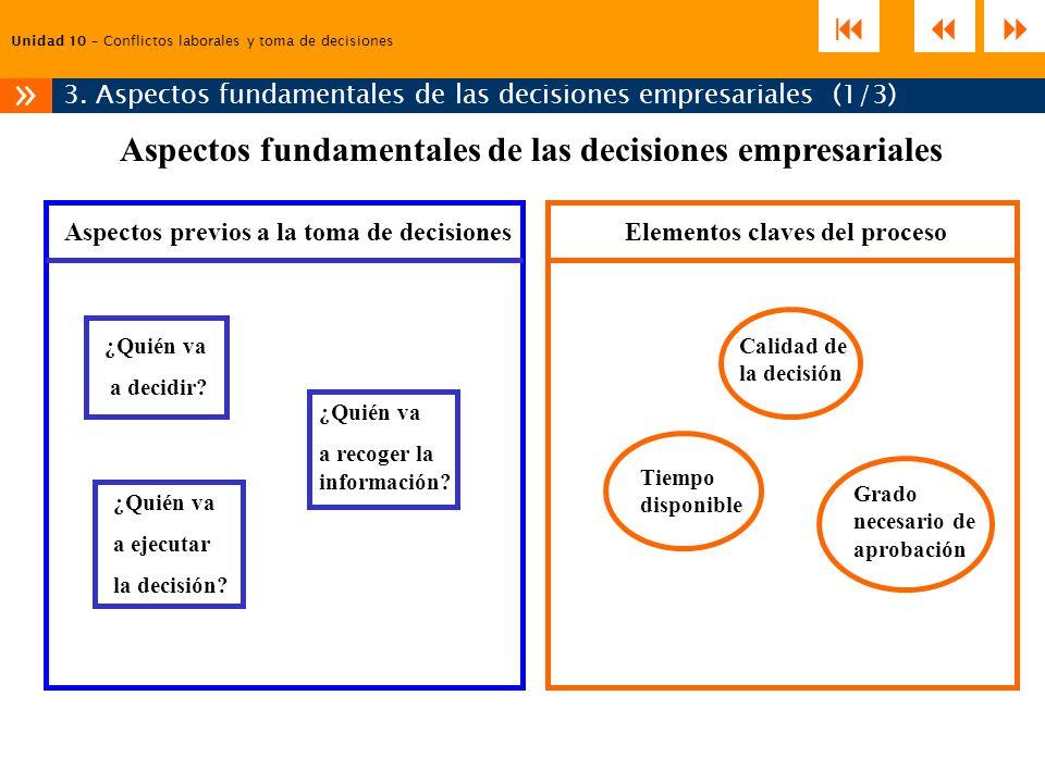 3. Aspectos fundamentales de las decisiones empresariales (1/3)