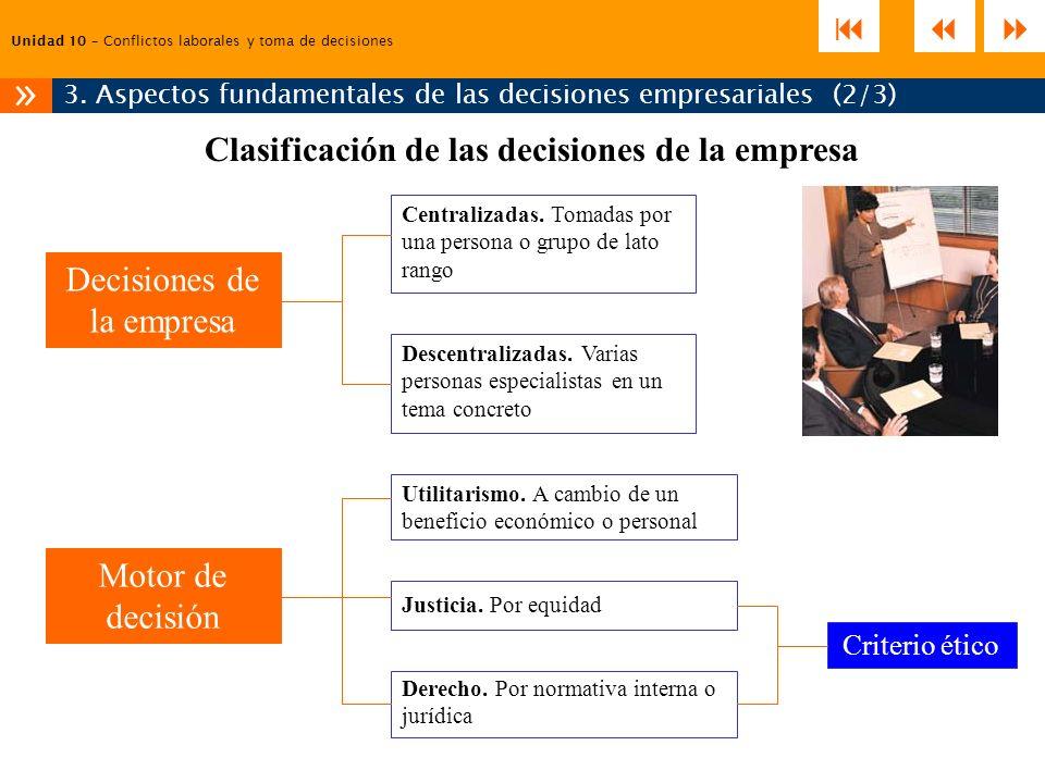 3. Aspectos fundamentales de las decisiones empresariales (2/3)