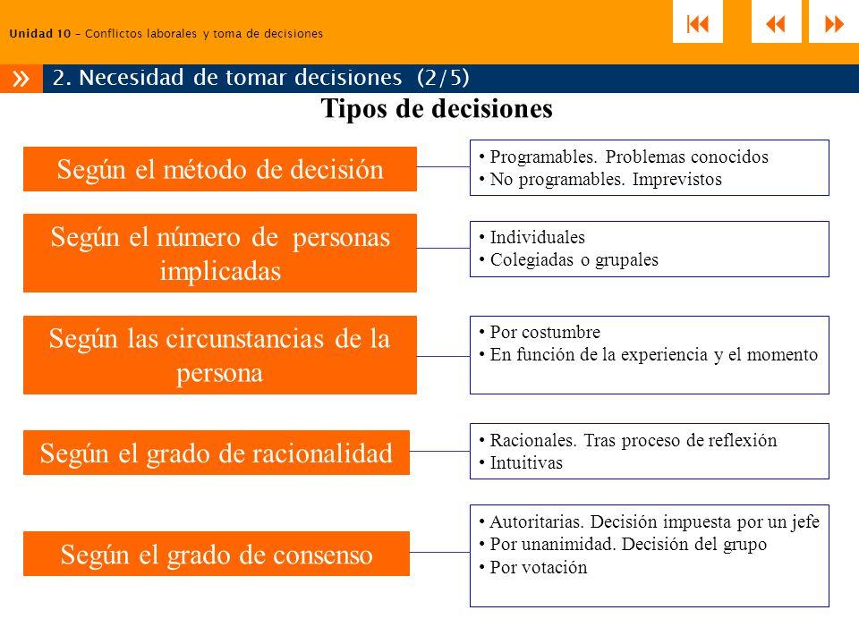 2. Necesidad de tomar decisiones (2/5)