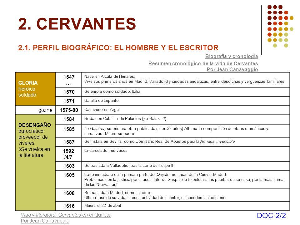 2. CERVANTES 2.1. PERFIL BIOGRÁFICO: EL HOMBRE Y EL ESCRITOR DOC 2/2