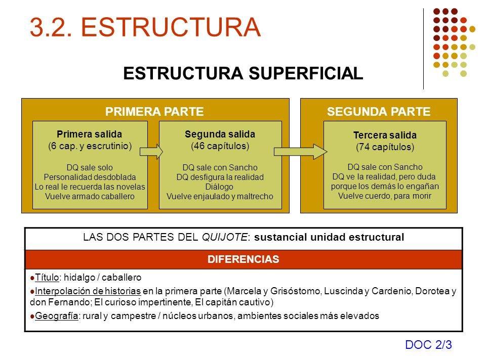 ESTRUCTURA SUPERFICIAL
