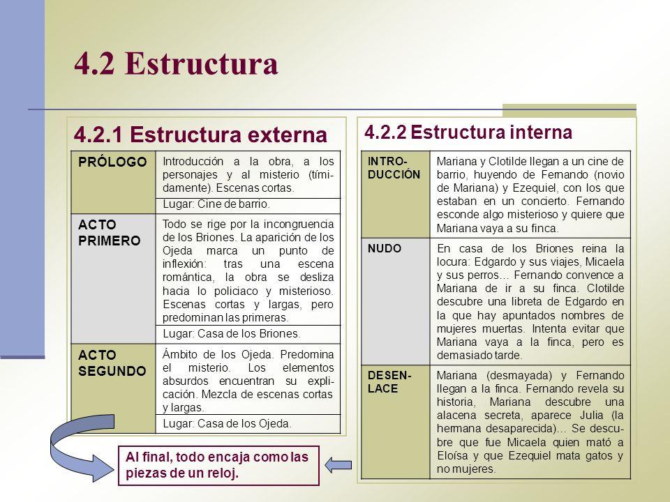 4.2 Estructura 4.2.1 Estructura externa 4.2.2 Estructura interna