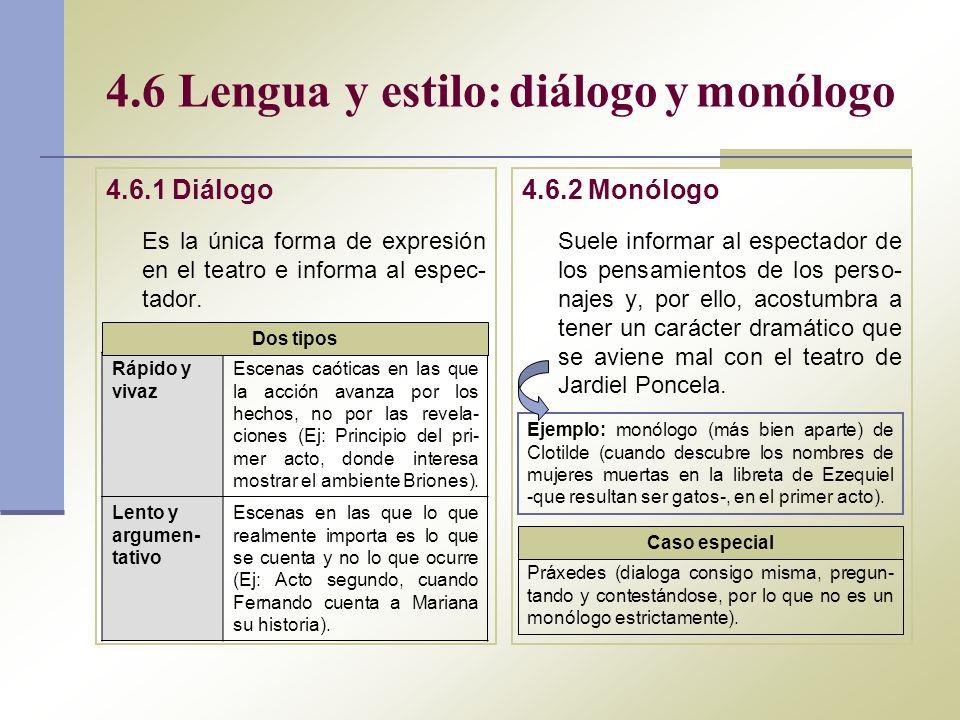 4.6 Lengua y estilo: diálogo y monólogo