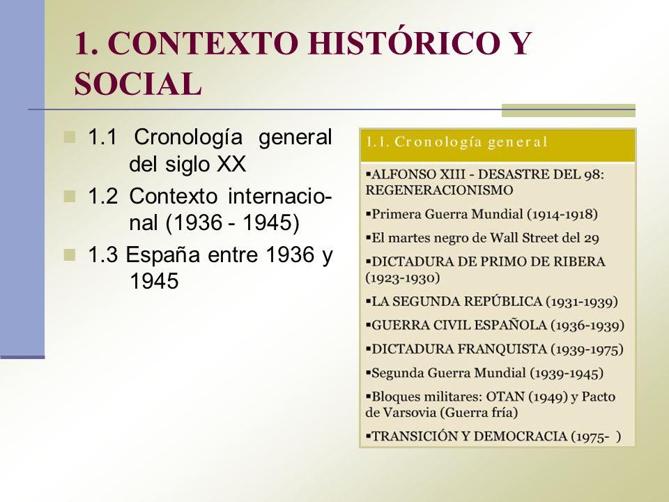 1. CONTEXTO HISTÓRICO Y SOCIAL