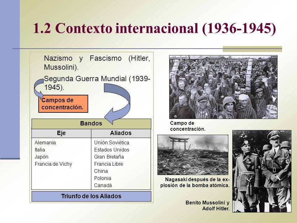 1.2 Contexto internacional (1936-1945)