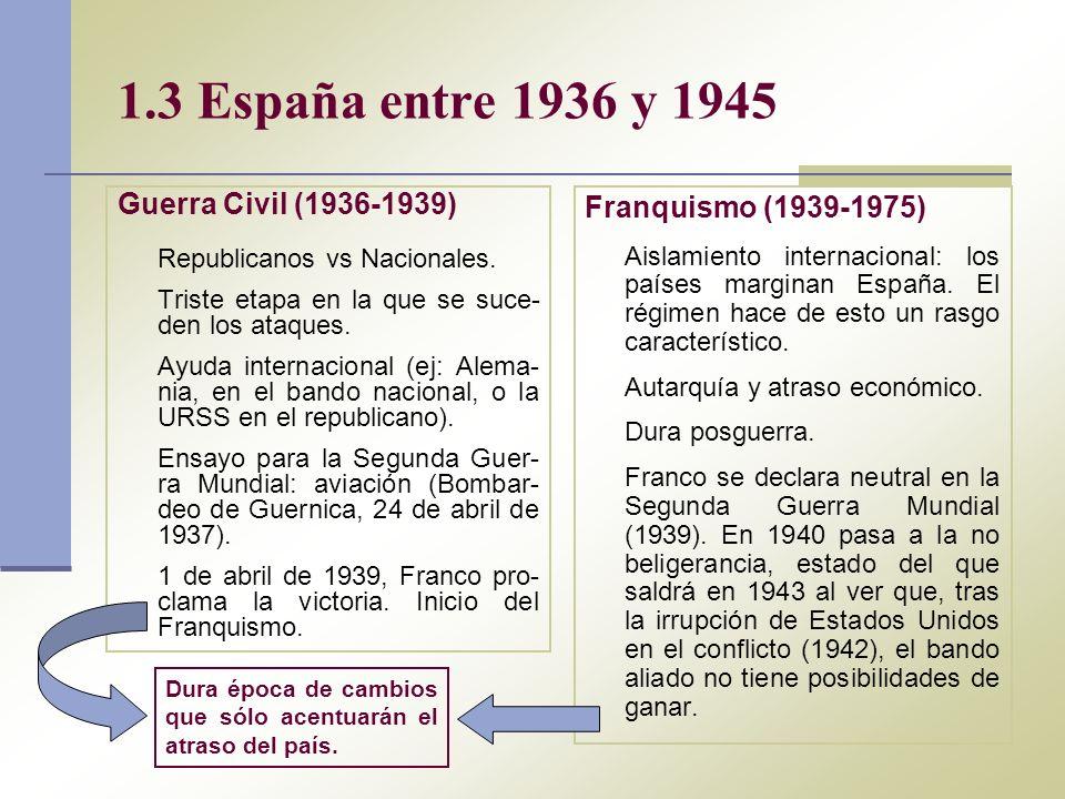 1.3 España entre 1936 y 1945 Guerra Civil (1936-1939)