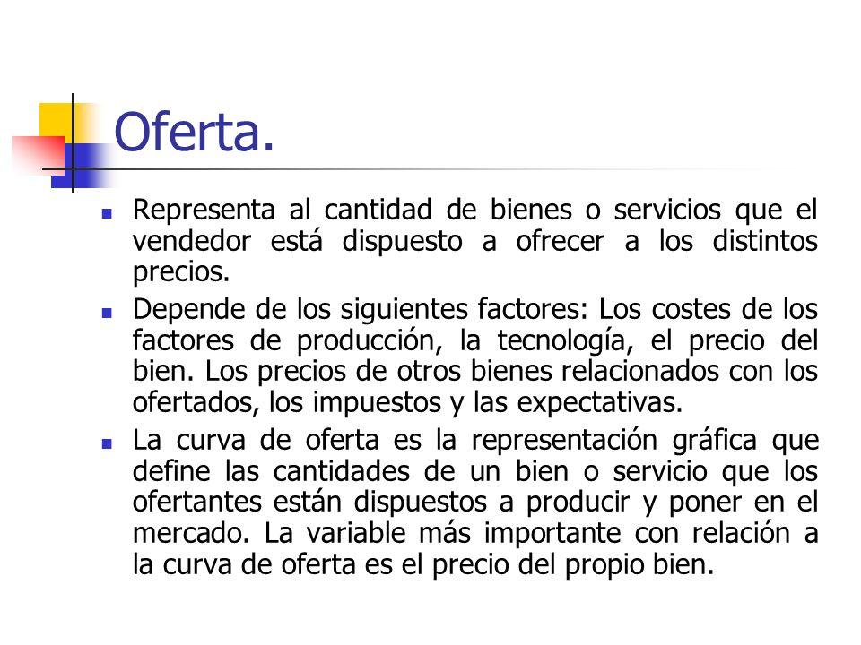 Oferta. Representa al cantidad de bienes o servicios que el vendedor está dispuesto a ofrecer a los distintos precios.