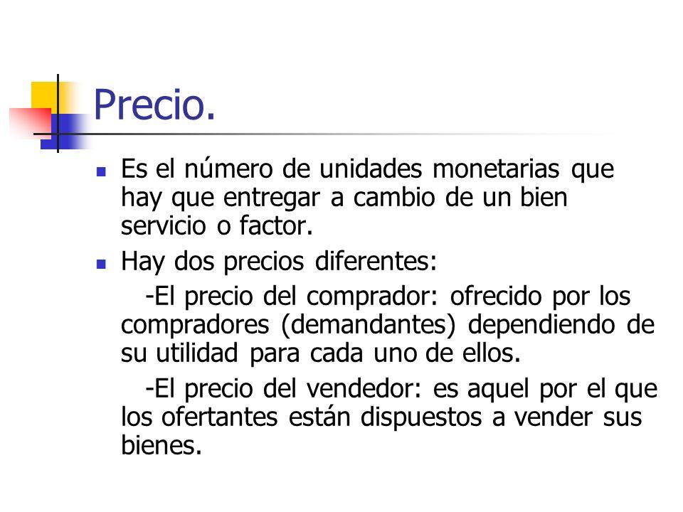 Precio.Es el número de unidades monetarias que hay que entregar a cambio de un bien servicio o factor.