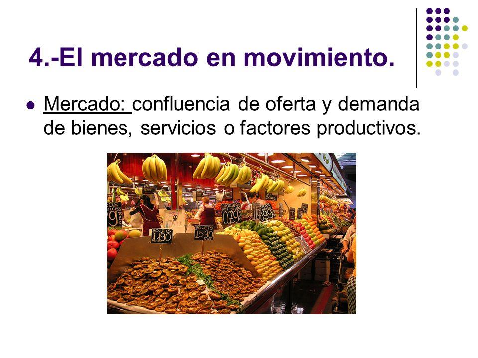 4.-El mercado en movimiento.