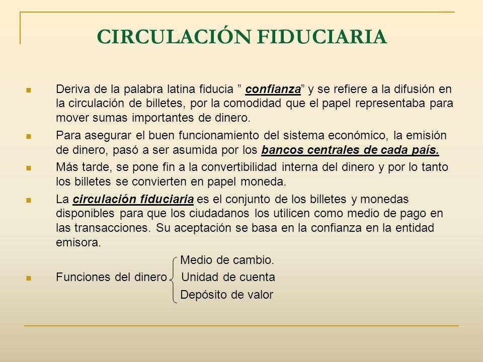 CIRCULACIÓN FIDUCIARIA