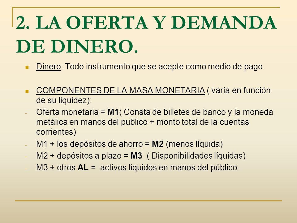 2. LA OFERTA Y DEMANDA DE DINERO.