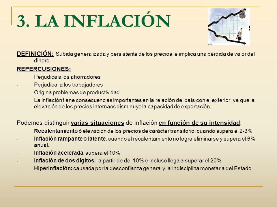 3. LA INFLACIÓN DEFINICIÓN: Subida generalizada y persistente de los precios, e implica una pérdida de valor del dinero.