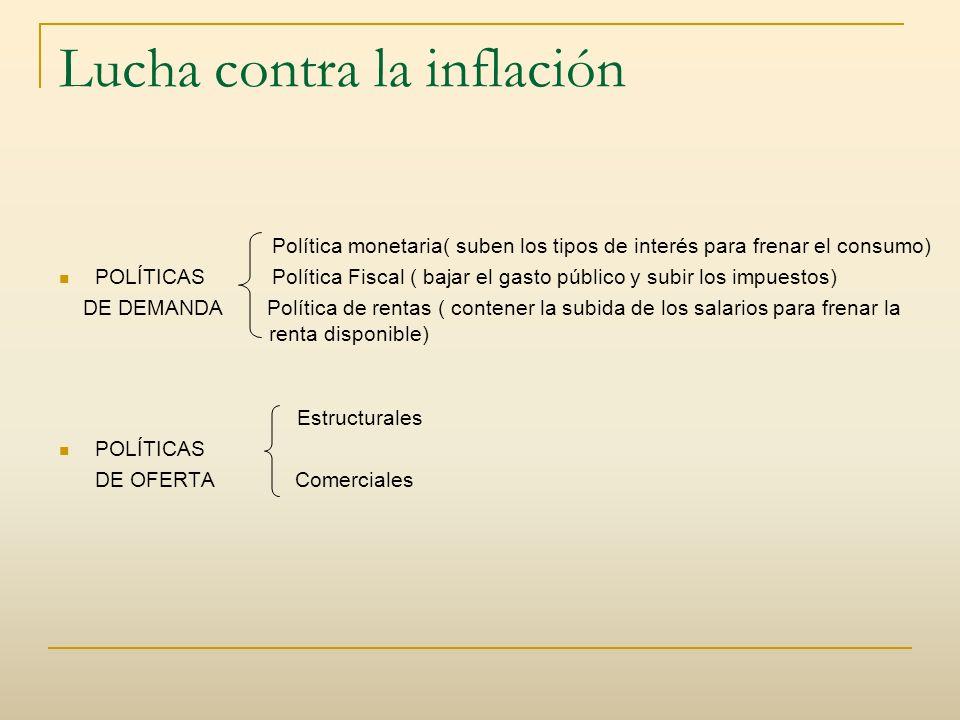 Lucha contra la inflación