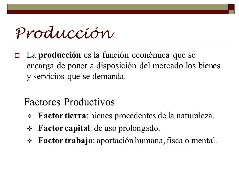 ProducciónLa producción es la función económica que se encarga de poner a disposición del mercado los bienes y servicios que se demanda.