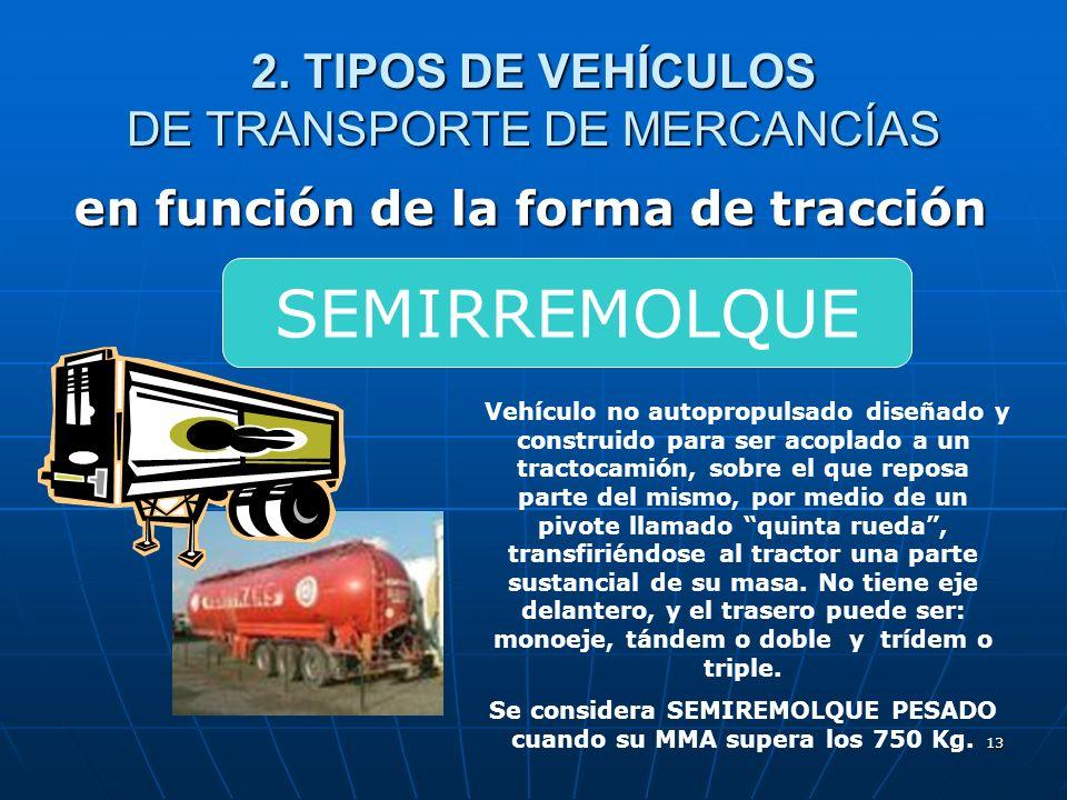 2. TIPOS DE VEHÍCULOS DE TRANSPORTE DE MERCANCÍAS